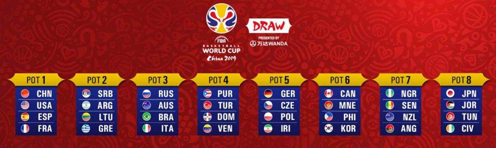FIBA World Cup 2019 Draw